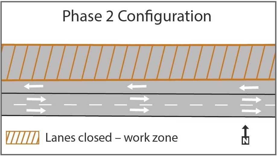 Phase 2 Configuration Opens in new window
