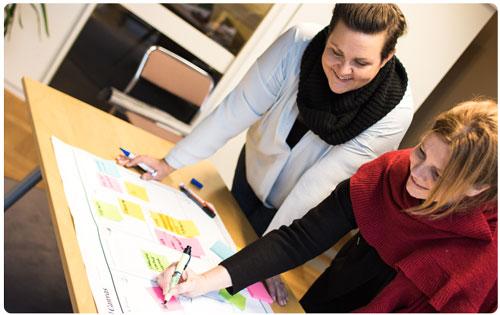 Ett framgångsrikt verktyg är BMC Business Model Canvas