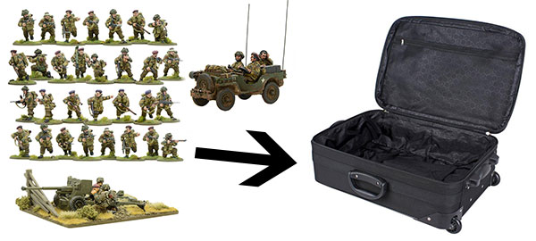 Banner Wargaming Travelling with your Army Toys