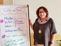 Irmgard Schaffenberger beim Genogramm-Seminar