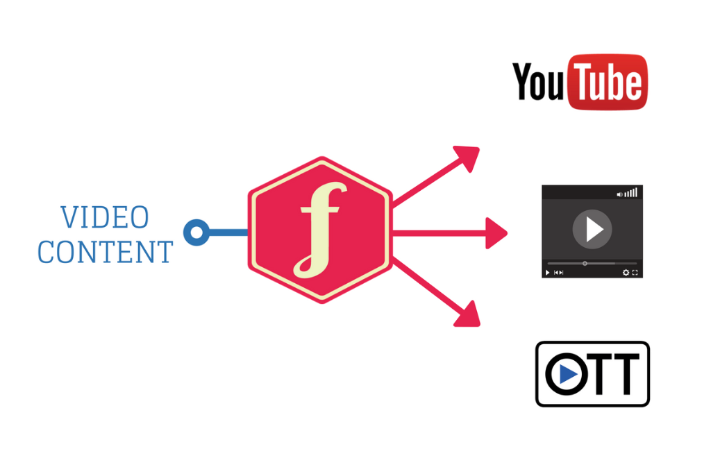 Field59's VideoLink - Generate Additional Revenue with Field59