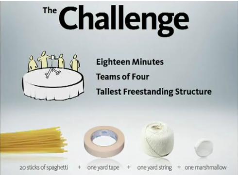 "Poster explaining Peter Skillman's ""Marshmallow Challenge."""