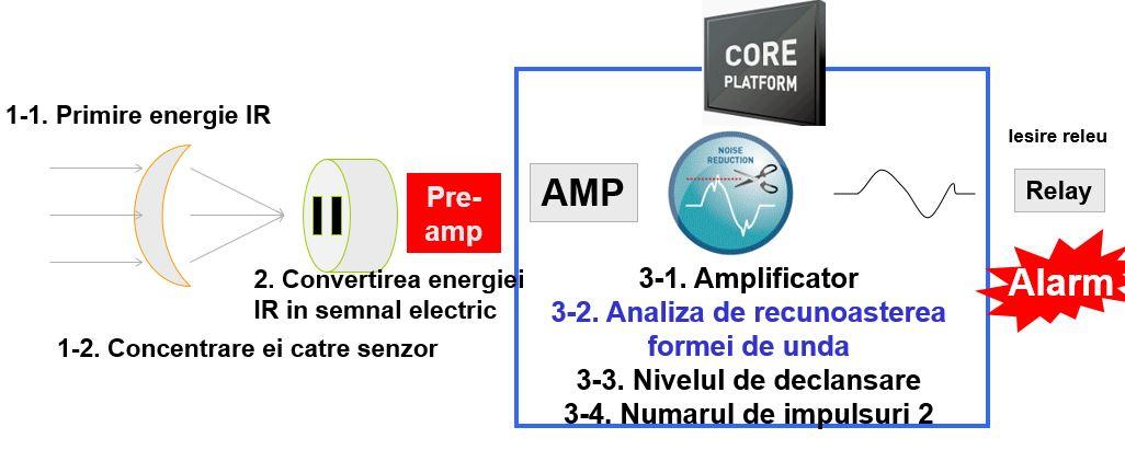 primire energie IR.jpg