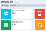 ShiftCare Dashboard now displays Total Demand, Total Booked, Total Cancelled and Total Pending shifts in hours