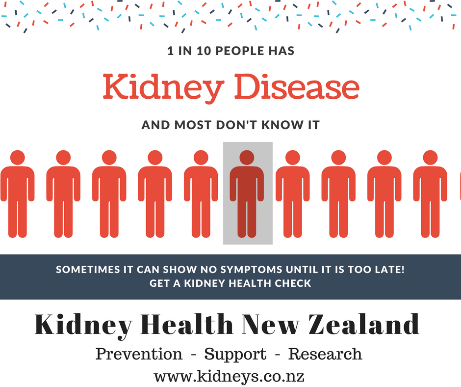 One in ten people have kidney disease and don't know it.   Are your kidneys OK?