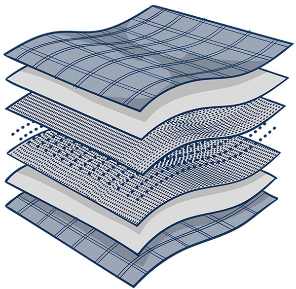 best weighted blanket showing 7 layer construction