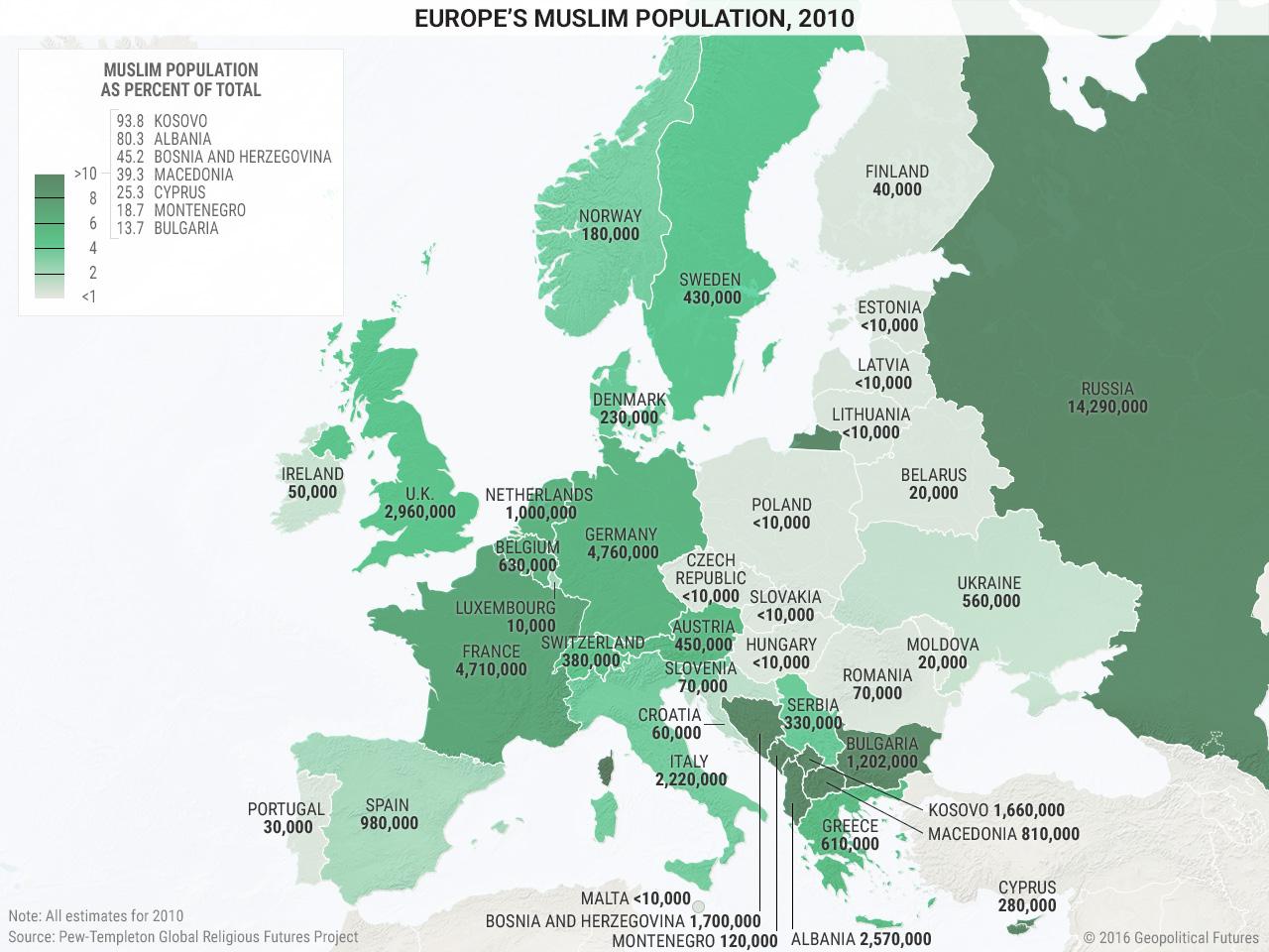 Europe's Muslim Population, 2010