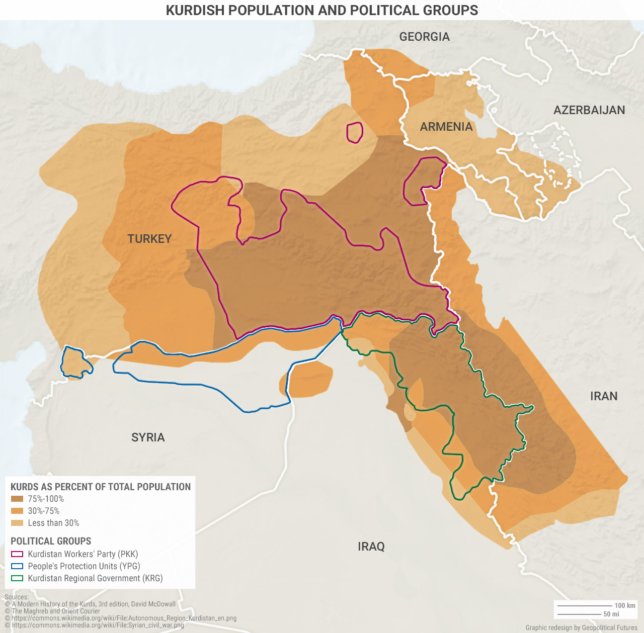 Kurdish Population and Political Groups