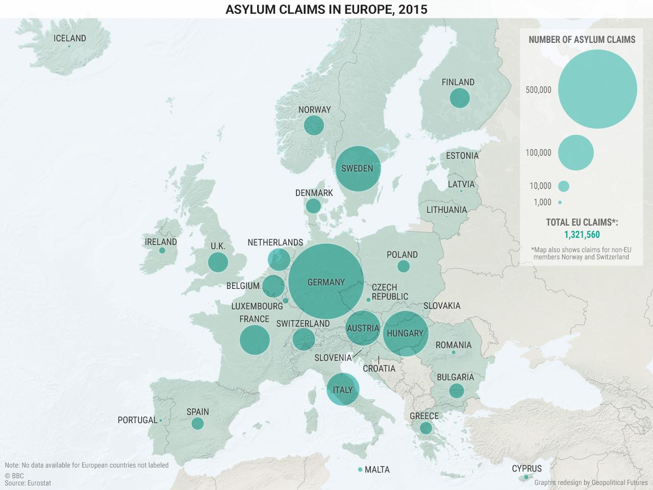 Asylum Claims in Europe, 2015