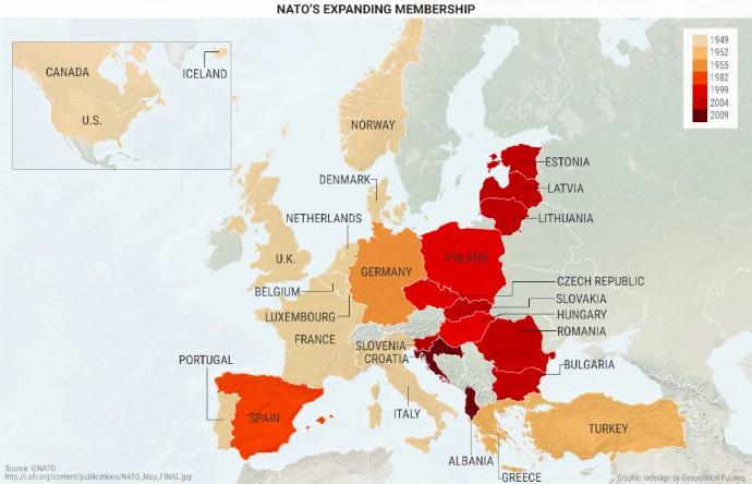 NATO Expanding Membership