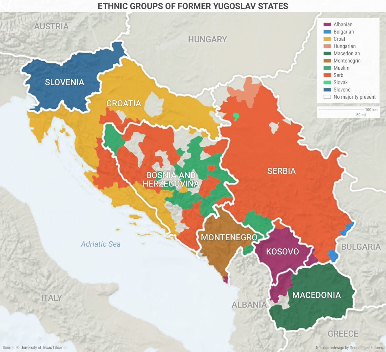 Ethnic Groups of Former Yugoslav States