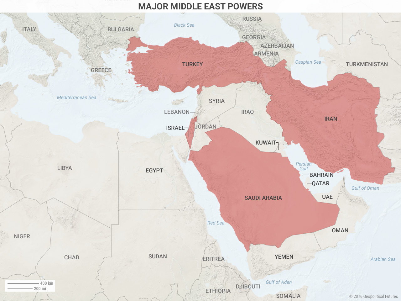 Major Middle East Powers