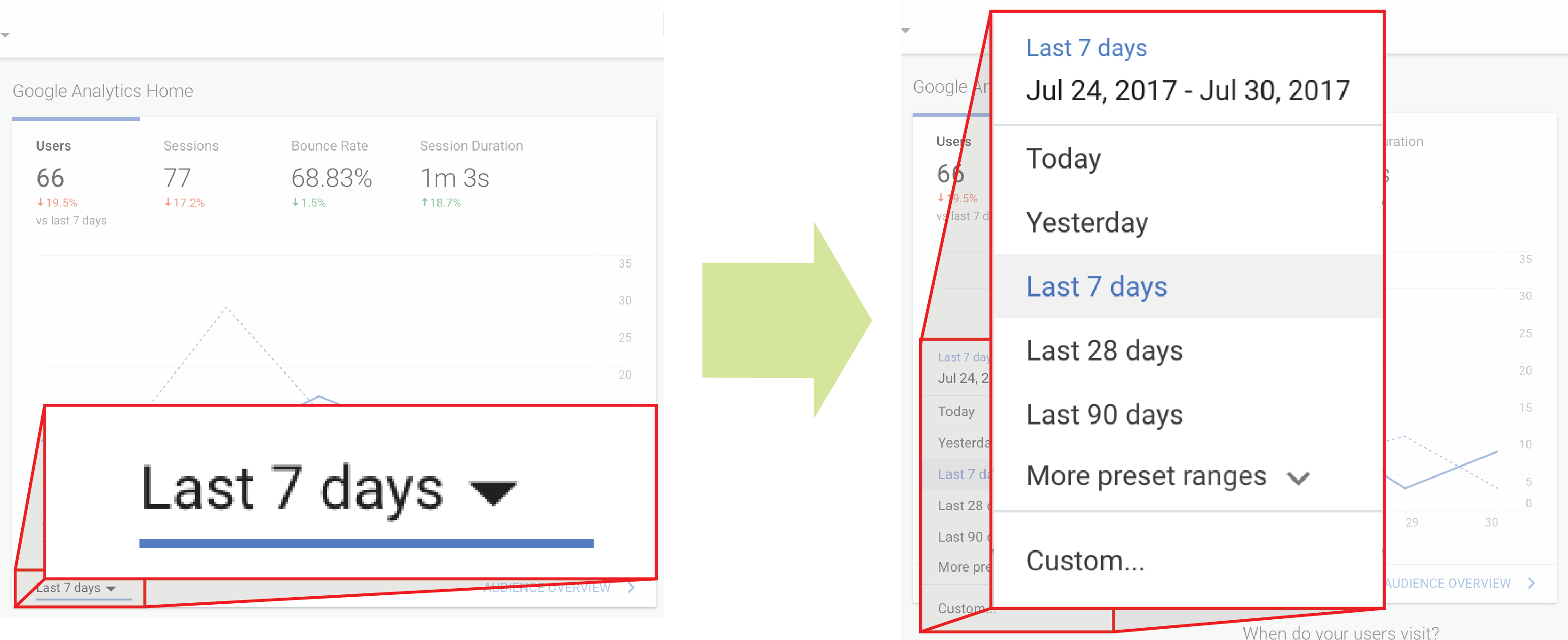How to change date range in Google Analytics