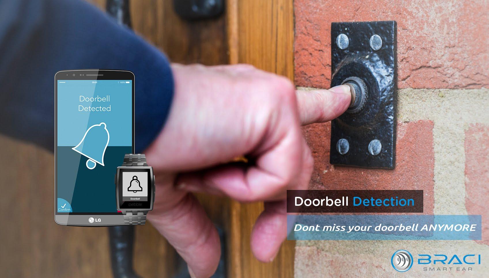 Image of Alert on Braci for doorbell