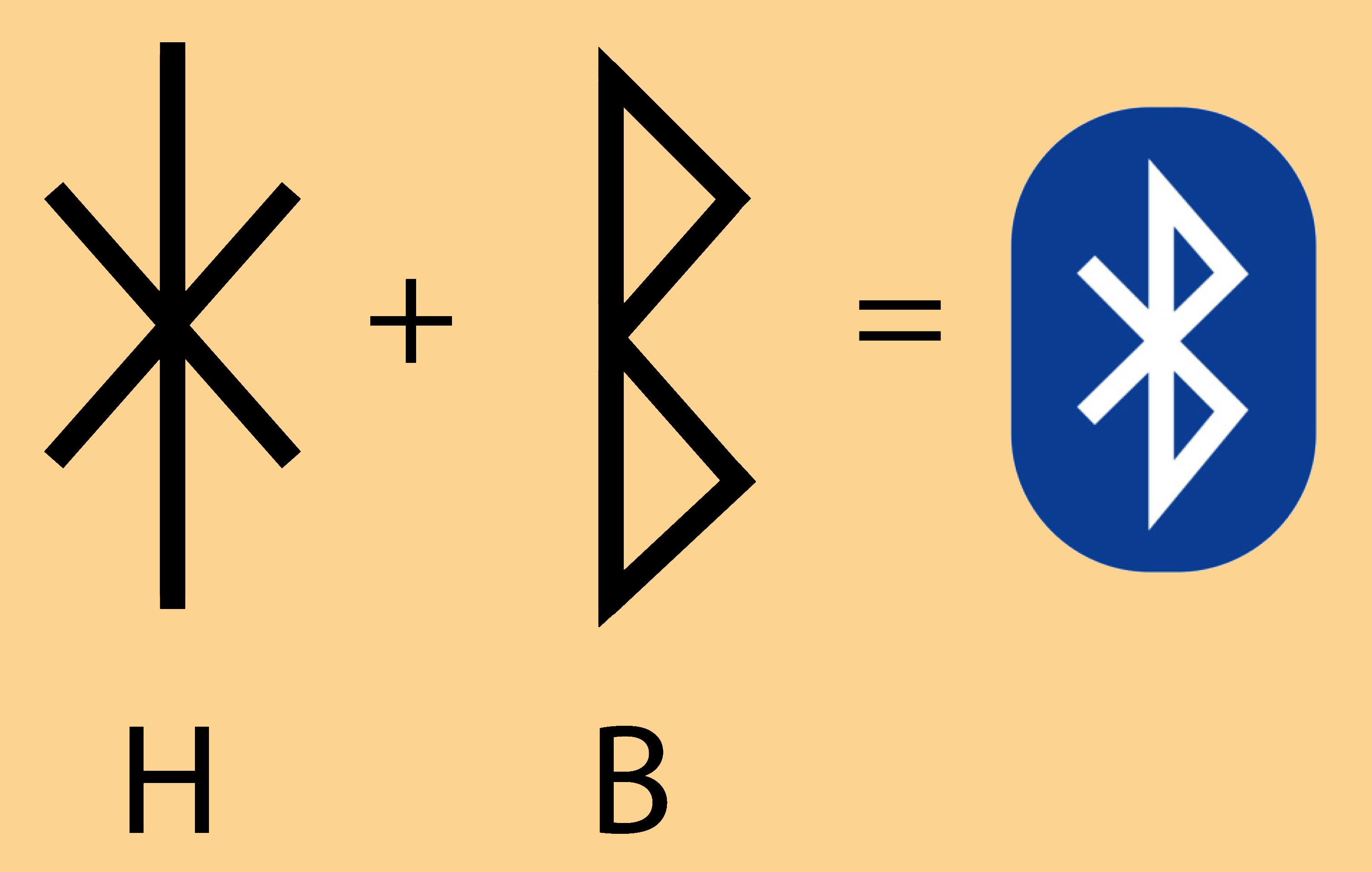Kender du Bluetooth?
