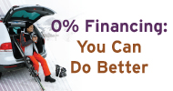 Auto Loans as low as 1.99% Fixed APR for up to 60 months