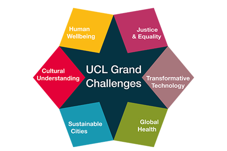 Grand Challenges Small Grants 2017-18