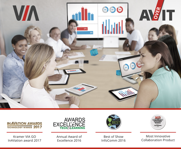 VIAware software-only wireless collaboration solution