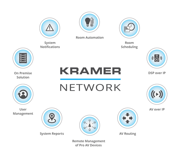Kramer Network V2.0: One Platform to Rule Them All