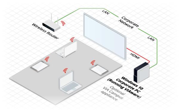 VIAware Application Diagram
