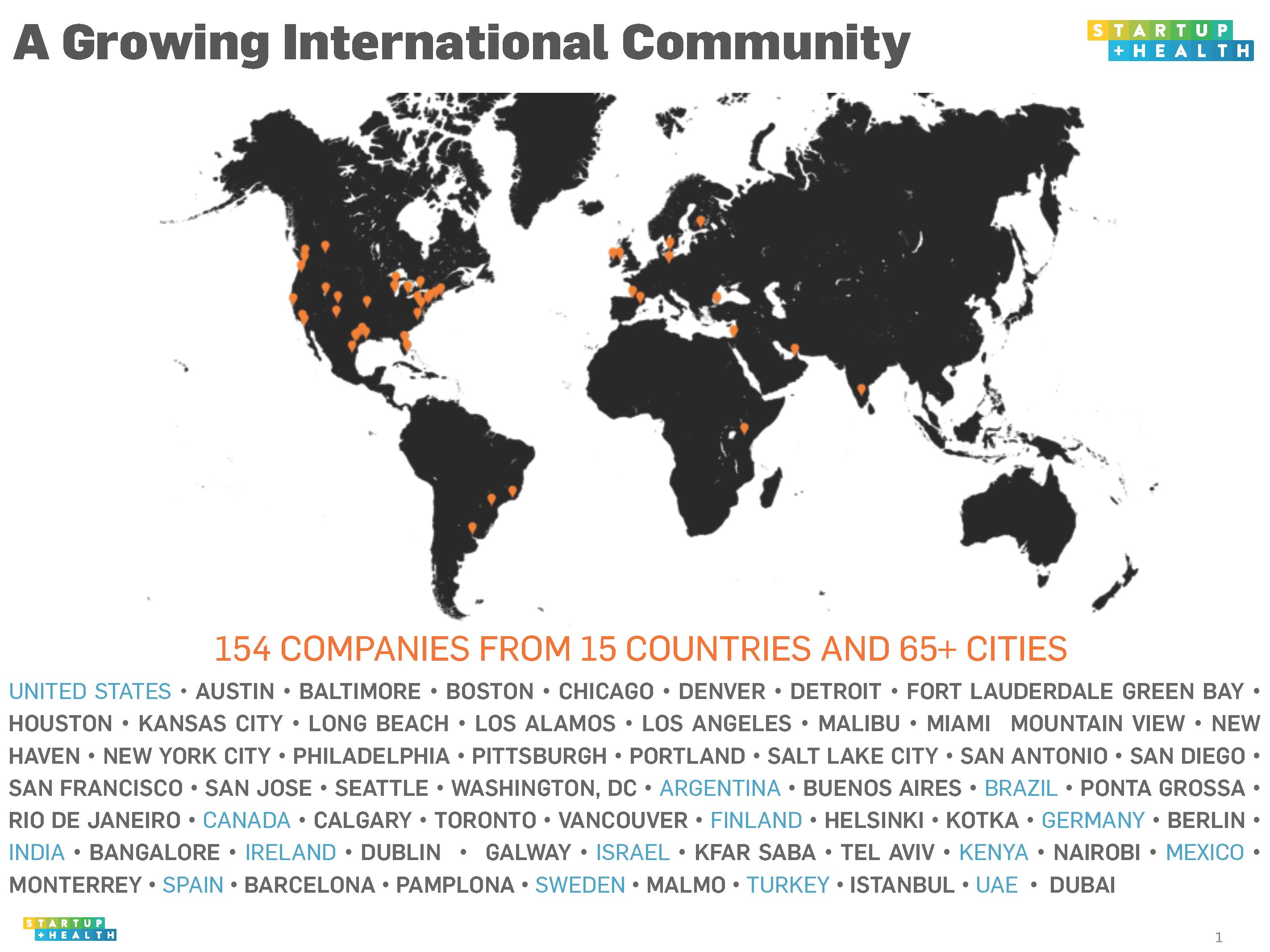 A Growing International Community