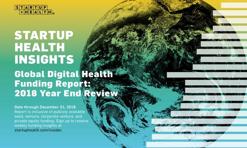 A Record Year for Digital Health
