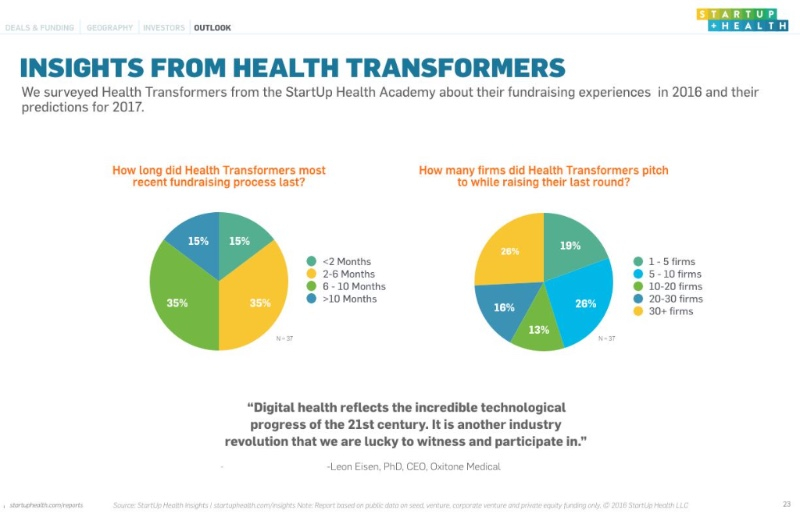 Insights From Health Transformers