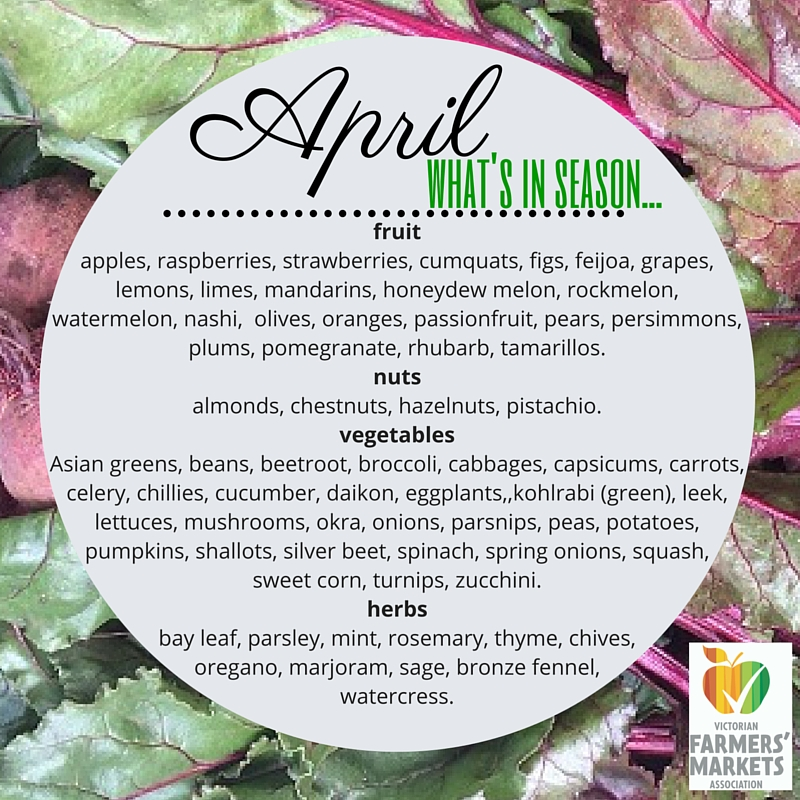 March What's In Season