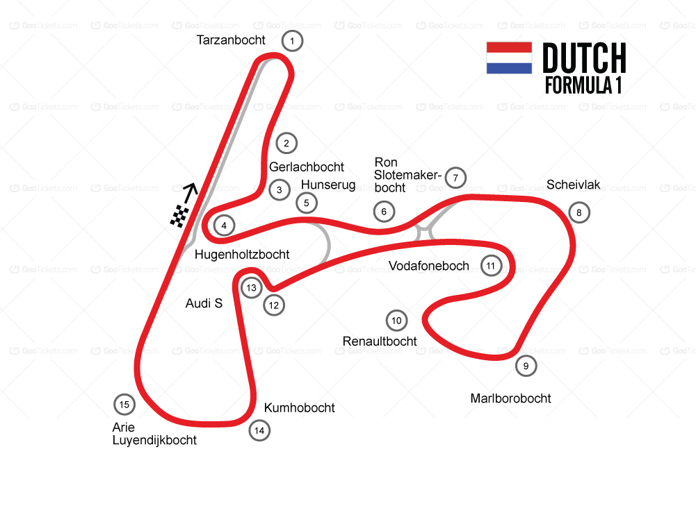 British GP Map
