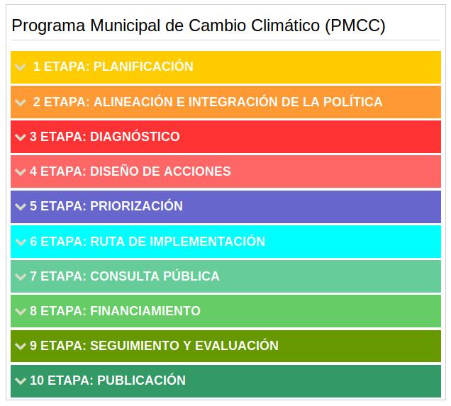 https://energypedia.info/wiki/Portal:PMCC