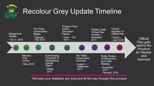 Recolour Grey timeline