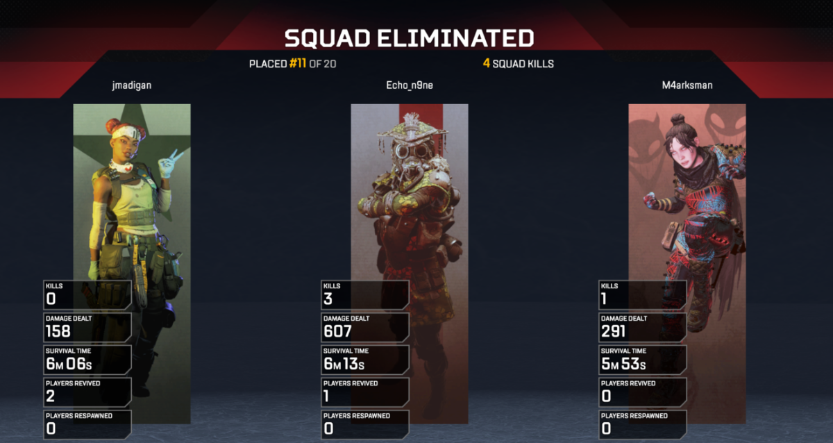 Squad Eliminated Screen from Apex Legends