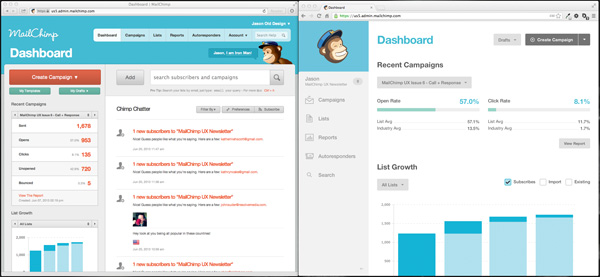 The old and new Mailchimp dashboard, coexisting.