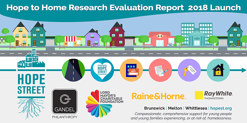 INVITATION: Hope to Home Research Evaluation Report 2018 Launch