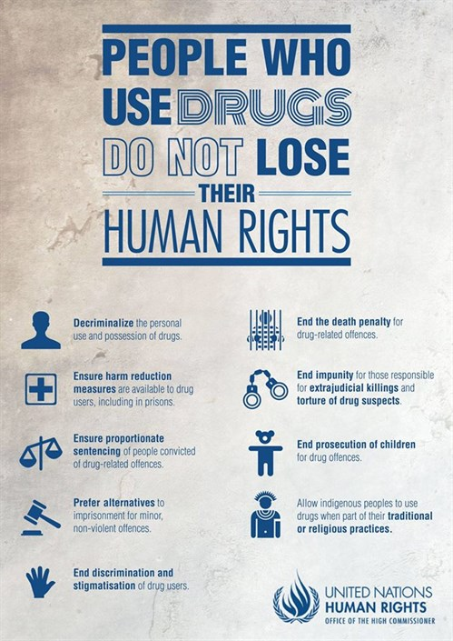 https://idhdp.com/en/resources/news/may-2016/people-who-use-drugs-do-not-use-their-human-rights.aspx