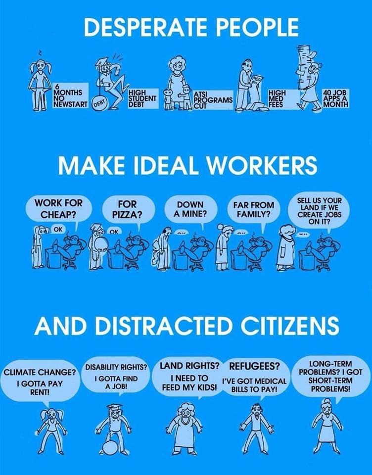 """Image description: Cartoon with three headlines and cartoons of people. Cartoon is from Australia. Punchline: Desperate People Make Ideal Workers. And Distracted Citizens. More detail: Headline 1: Desperate People who have 6 months with no welfare, high student debt, ATSI programs cut, high medical fees and who send 40 Job Apps a Month. Headline 2: Make Ideal Workers [who will Work for cheap, for pizza, down a mine, far from family, sell us your land if we create jobs on it? Headline 3: """"And Distracted Citizens"""" who don't have time to pay attention: Climate change? I gotta pay rent! Disability Rights? Igotta find a job! Land Rights? I need to feed my kids! Refugees? I've got medical bills to pay! Long-Term Problems? I got short-term problems!"""