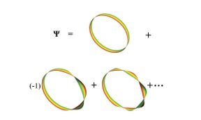 Symmetry and Topology in Quantum Matter