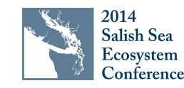 2014 Salish Sea Ecosystem Conference