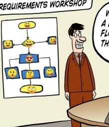 Humor: Emoji Flowcharts