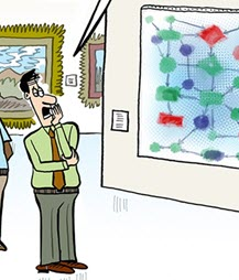 Humor: Viable Process Design?