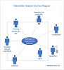 Humor: Stakeholder Analysis using Use Case Diagrams