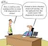 Humor:  UML Diagrams Training