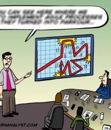 Humor: Agile Processes