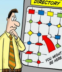 Humor: Find Your Way Around a Complicated Requirements Document