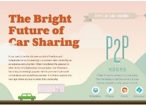 Car sharing infographic