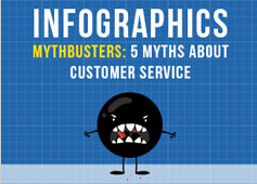 5 myths about customer service infographics