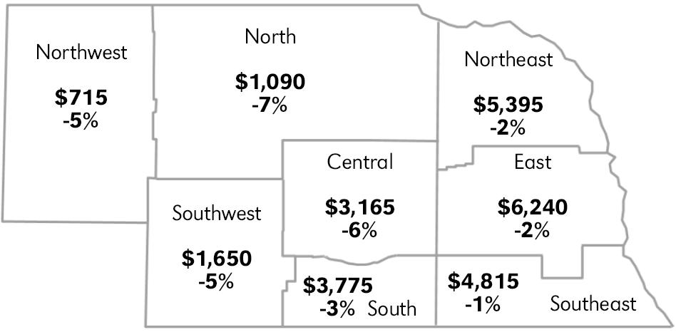Nebraska map showing average land values by district