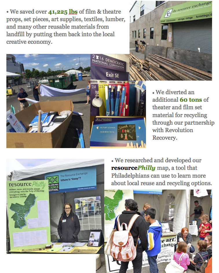 A look back on our impact in 2016...