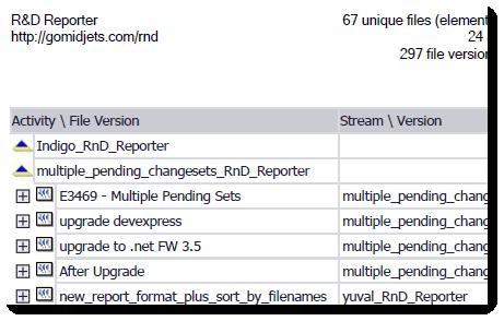 Multiple streams report