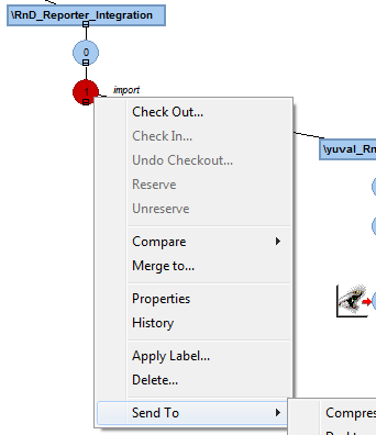 ClearCase Version Tree Annotate